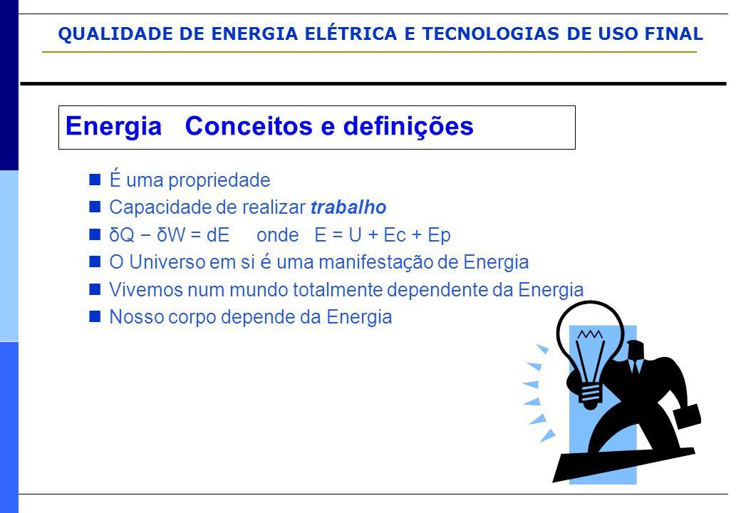 Energia Conceitos e definições