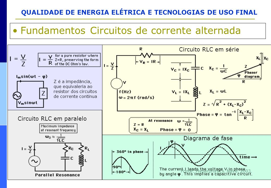 Fundamentos Circuitos de corrente alternada