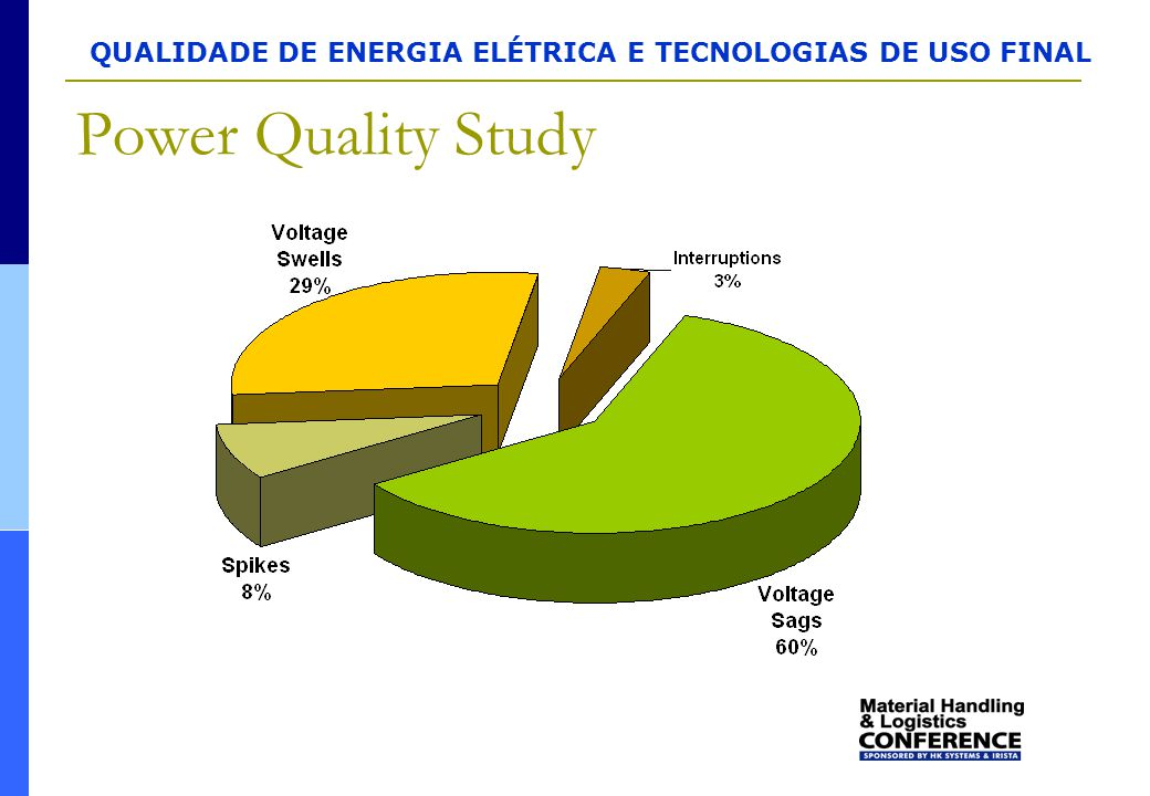 Power Quality Study