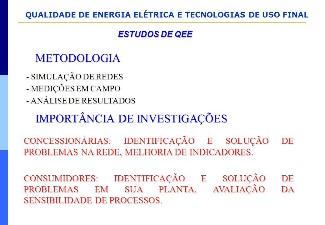 IMPORTÂNCIA DE INVESTIGAÇÕES