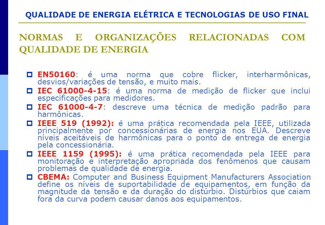 NORMAS E ORGANIZAÇÕES RELACIONADAS COM QUALIDADE DE ENERGIA