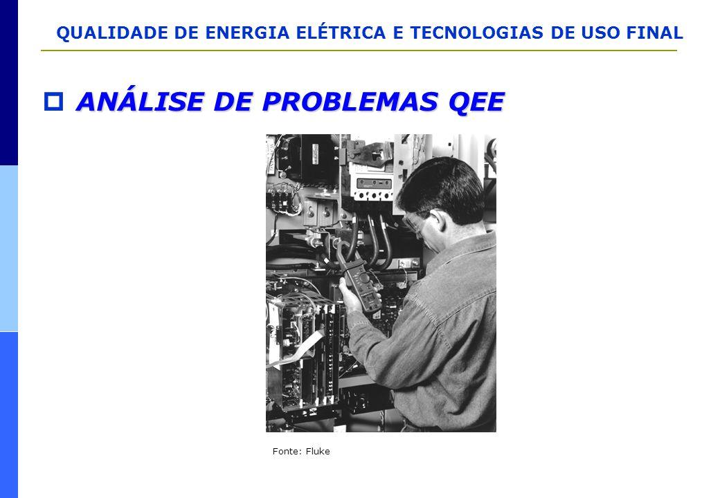 ANÁLISE DE PROBLEMAS QEE