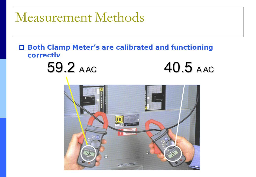 Measurement Methods 59.2 A AC 40.5 A AC