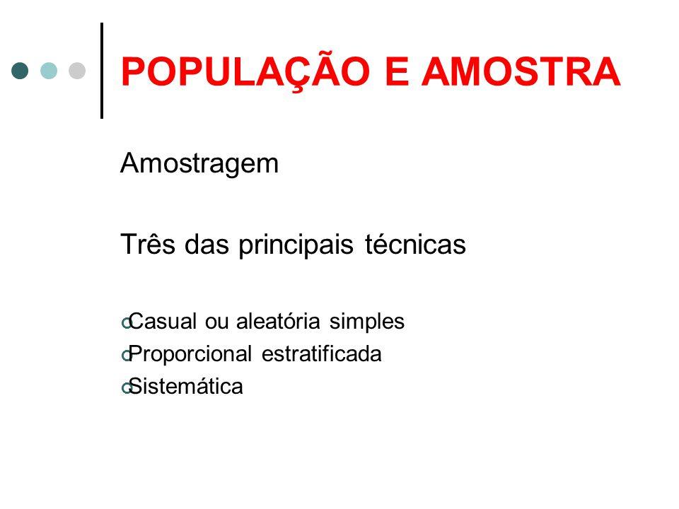 POPULAÇÃO E AMOSTRA Amostragem Três das principais técnicas