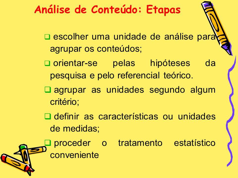 Análise de Conteúdo: Etapas