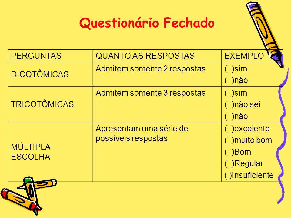 Questionário Fechado PERGUNTAS QUANTO ÀS RESPOSTAS EXEMPLO DICOTÔMICAS