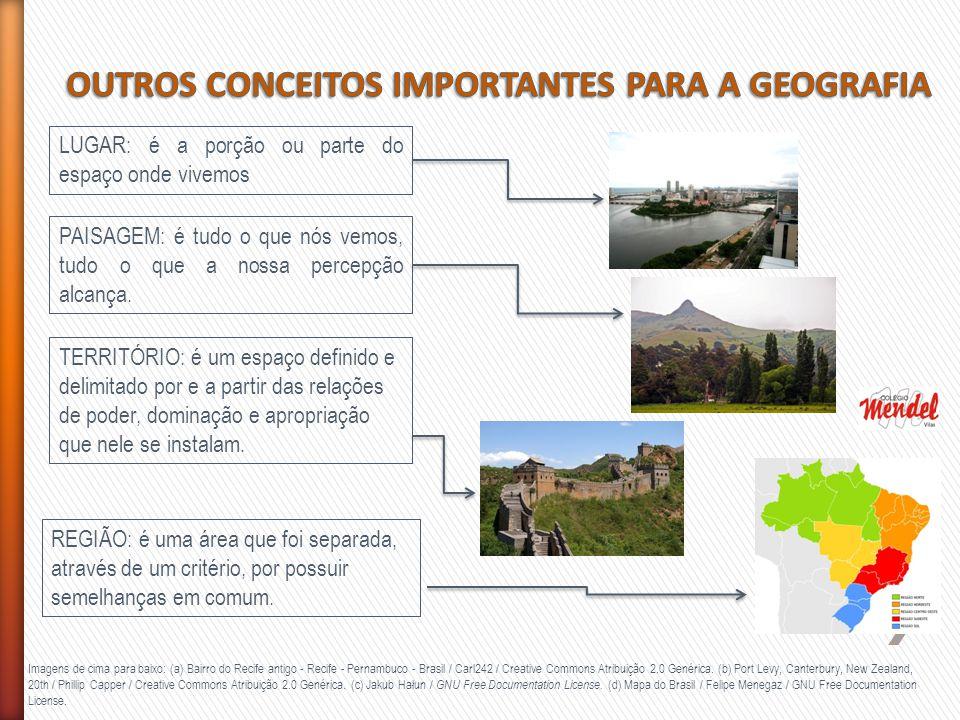 OUTROS CONCEITOS IMPORTANTES PARA A GEOGRAFIA