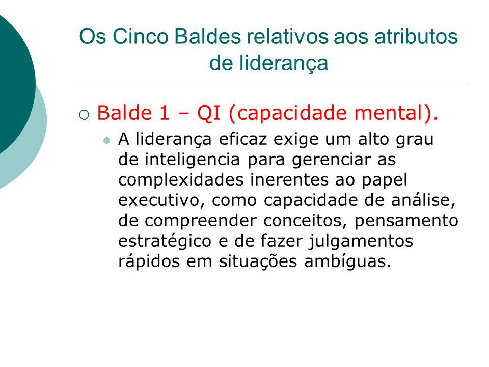 Os Cinco Baldes relativos aos atributos de liderança