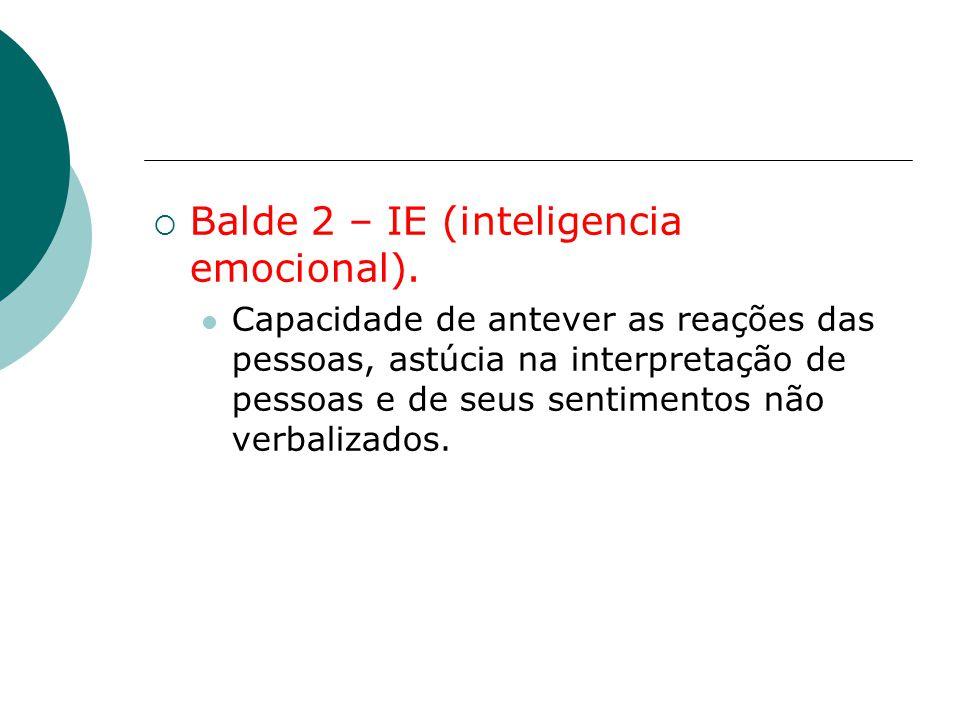 Balde 2 – IE (inteligencia emocional).