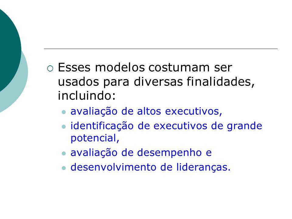Esses modelos costumam ser usados para diversas finalidades, incluindo: