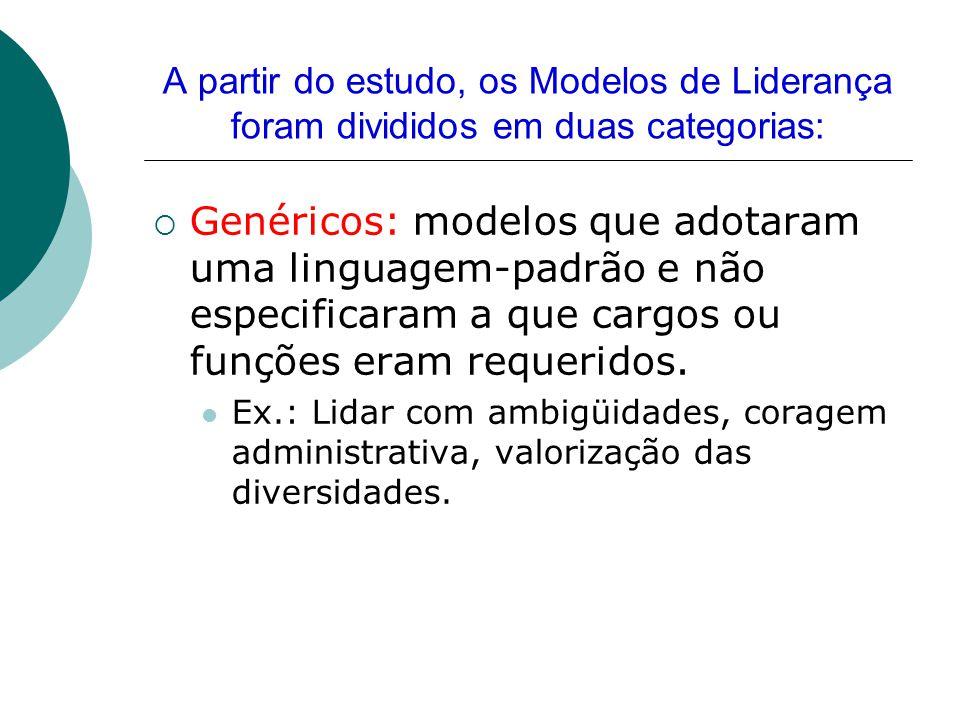 A partir do estudo, os Modelos de Liderança foram divididos em duas categorias: