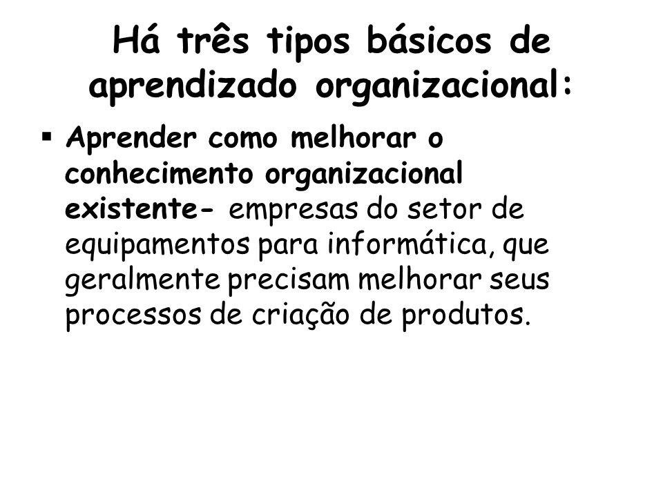 Há três tipos básicos de aprendizado organizacional: