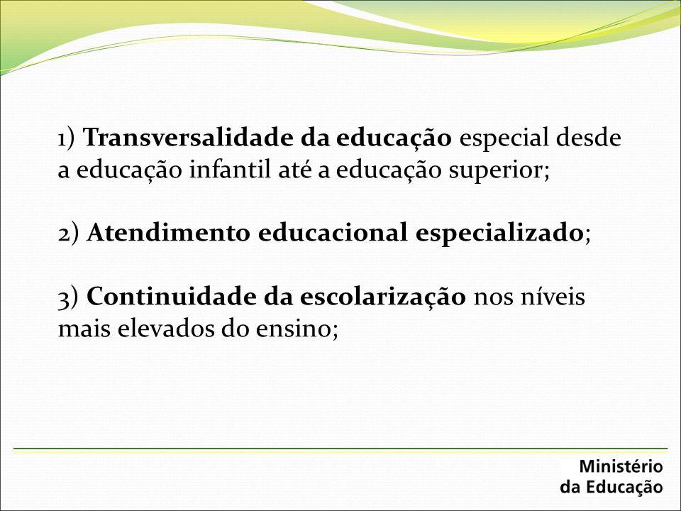 1) Transversalidade da educação especial desde a educação infantil até a educação superior;