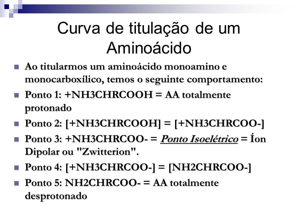 Curva de titulação de um Aminoácido