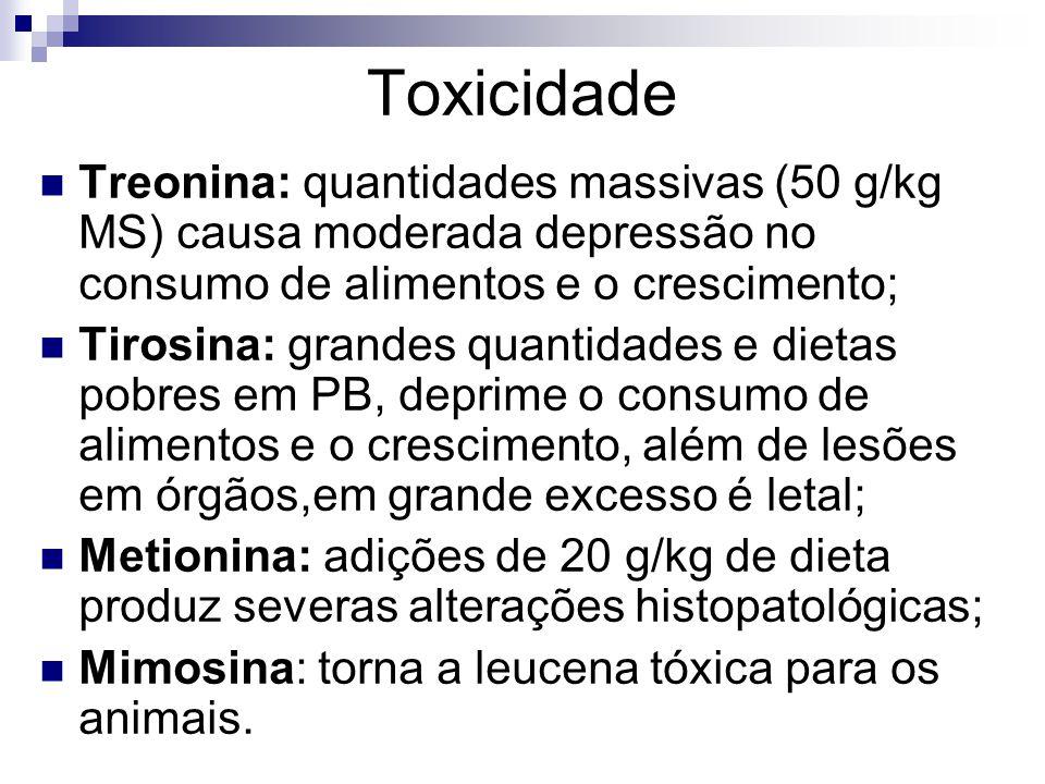 Toxicidade Treonina: quantidades massivas (50 g/kg MS) causa moderada depressão no consumo de alimentos e o crescimento;