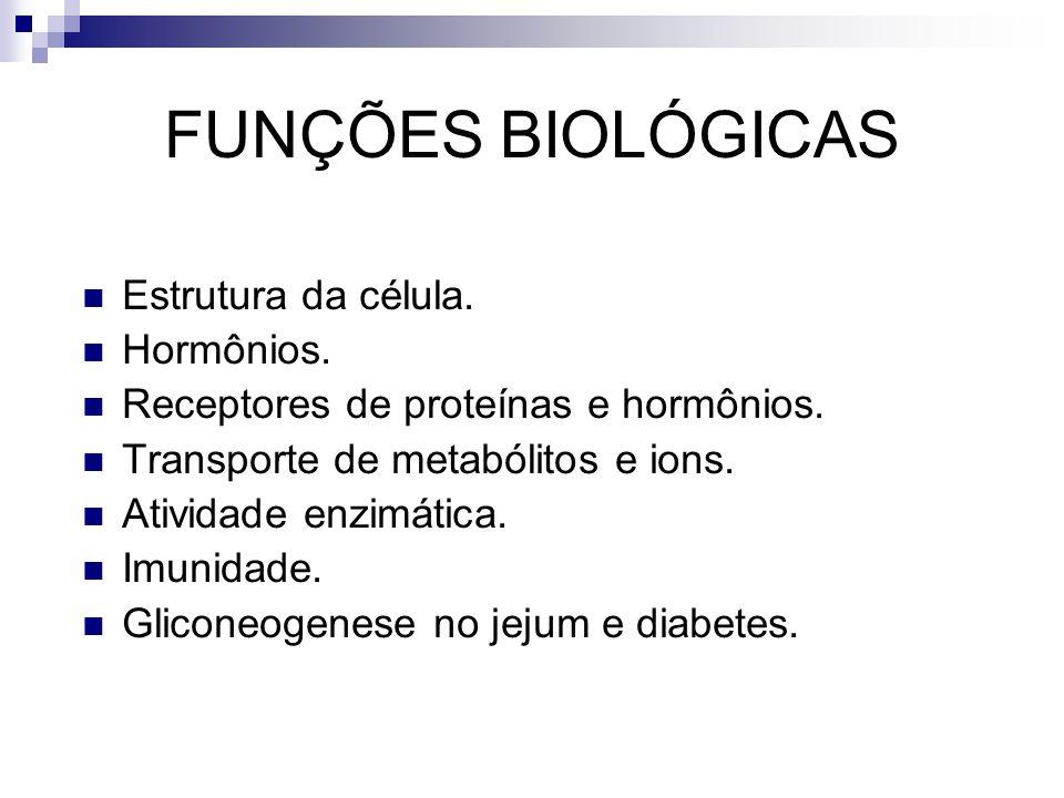 FUNÇÕES BIOLÓGICAS Estrutura da célula. Hormônios.