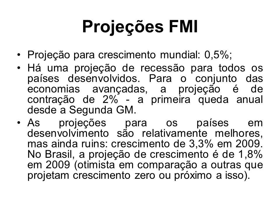 Projeções FMI Projeção para crescimento mundial: 0,5%;