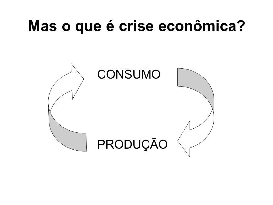 Mas o que é crise econômica