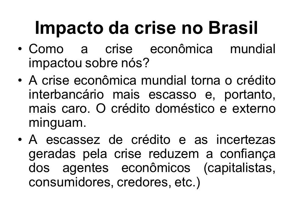 Impacto da crise no Brasil