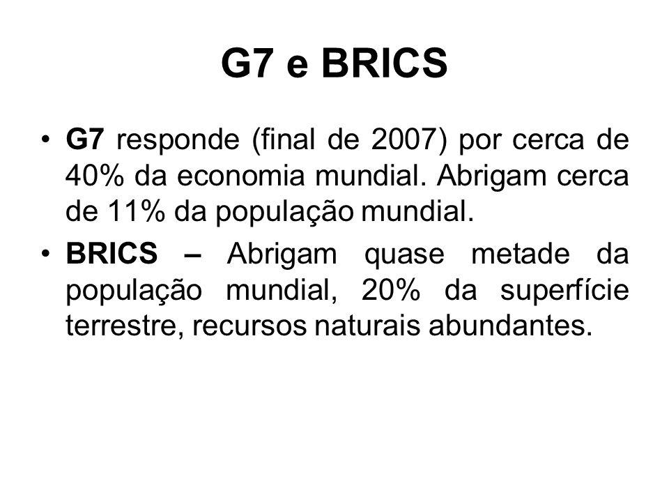 G7 e BRICS G7 responde (final de 2007) por cerca de 40% da economia mundial. Abrigam cerca de 11% da população mundial.