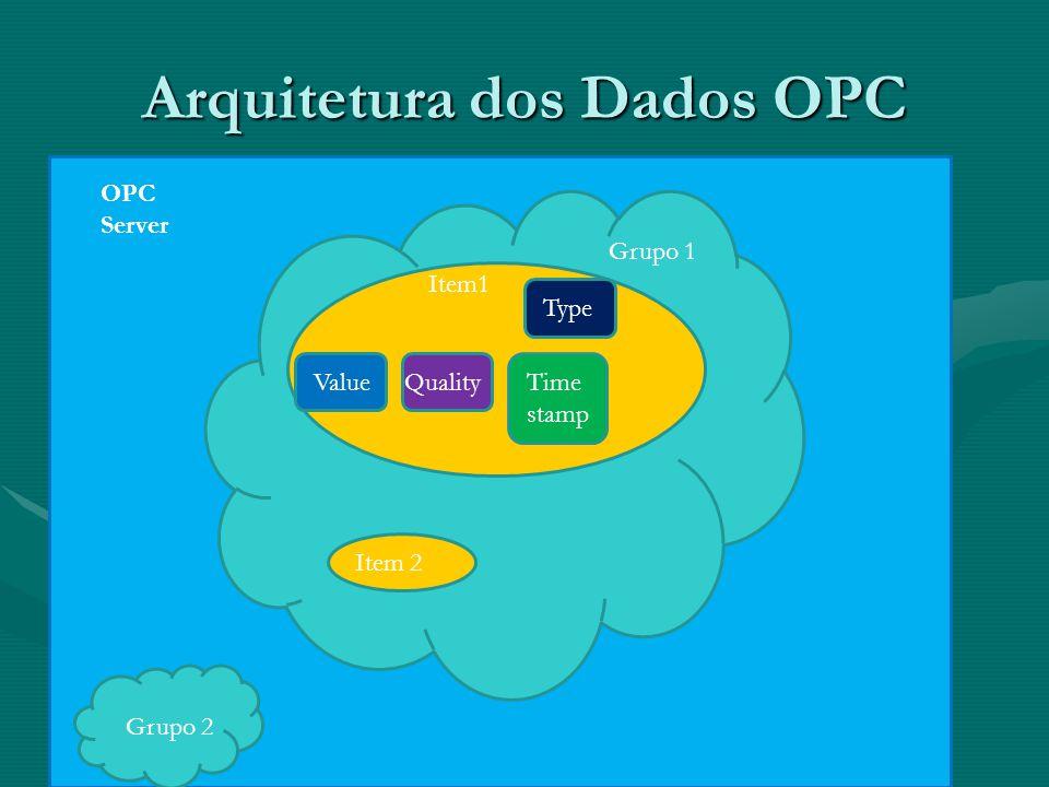 Arquitetura dos Dados OPC