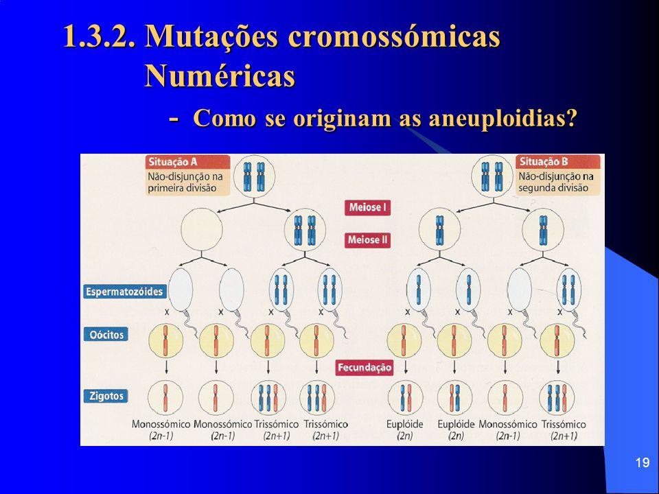 07-04-2017 1.3.2. Mutações cromossómicas Numéricas - Como se originam as aneuploidias