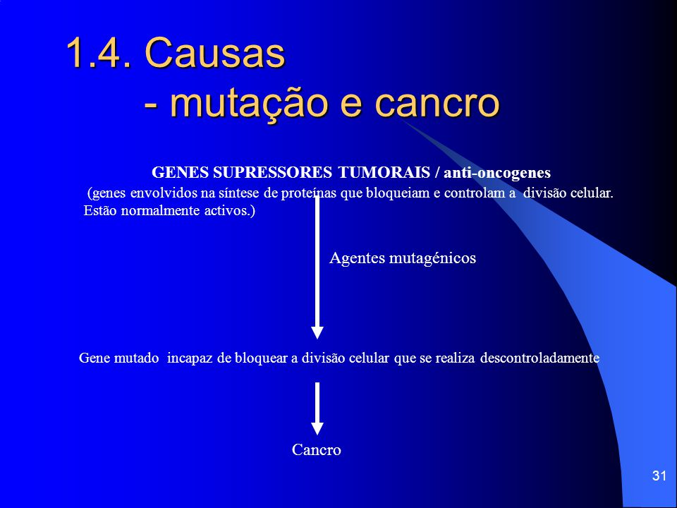 1.4. Causas - mutação e cancro