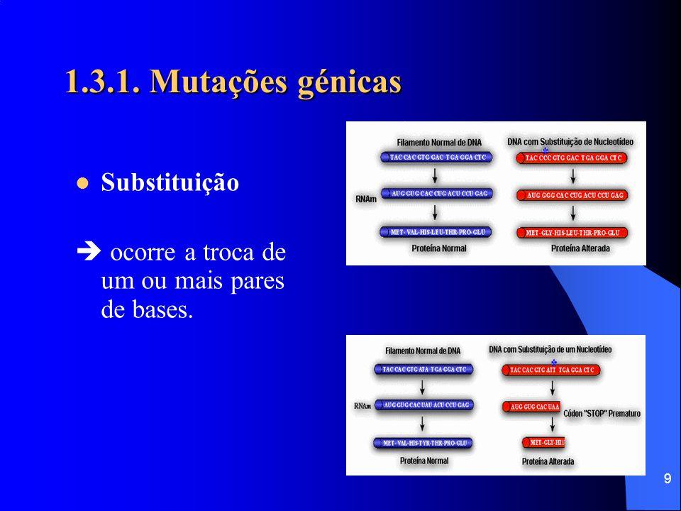 1.3.1. Mutações génicas Substituição