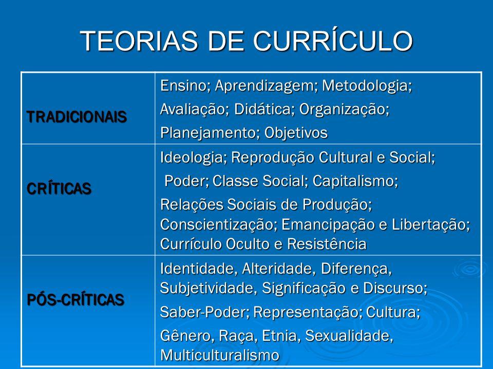 TEORIAS DE CURRÍCULO Ensino; Aprendizagem; Metodologia;