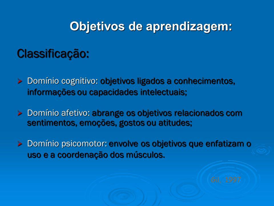 Objetivos de aprendizagem: