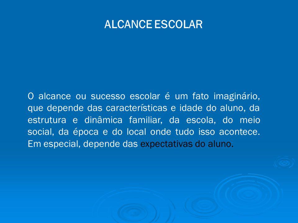 ALCANCE ESCOLAR