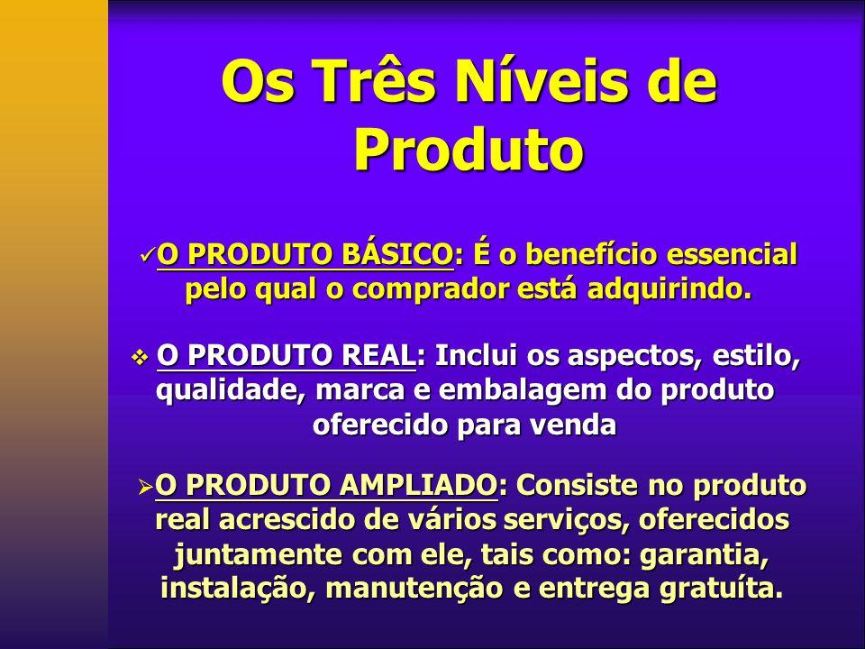 Os Três Níveis de Produto