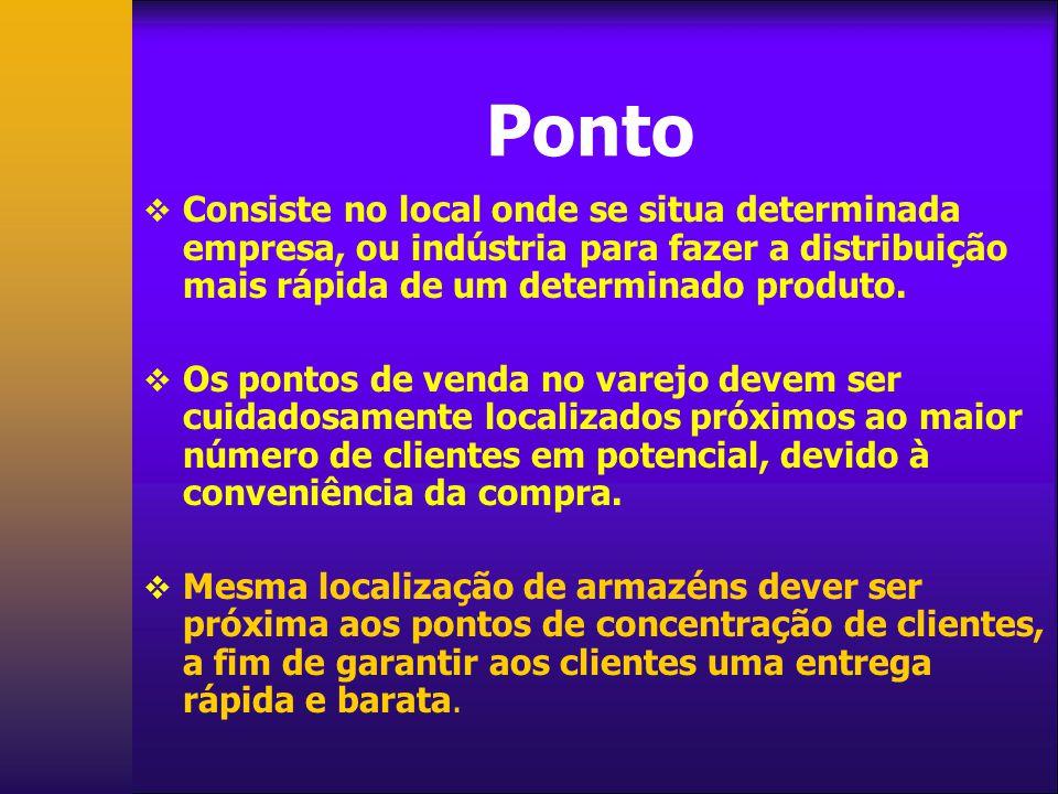 Ponto Consiste no local onde se situa determinada empresa, ou indústria para fazer a distribuição mais rápida de um determinado produto.