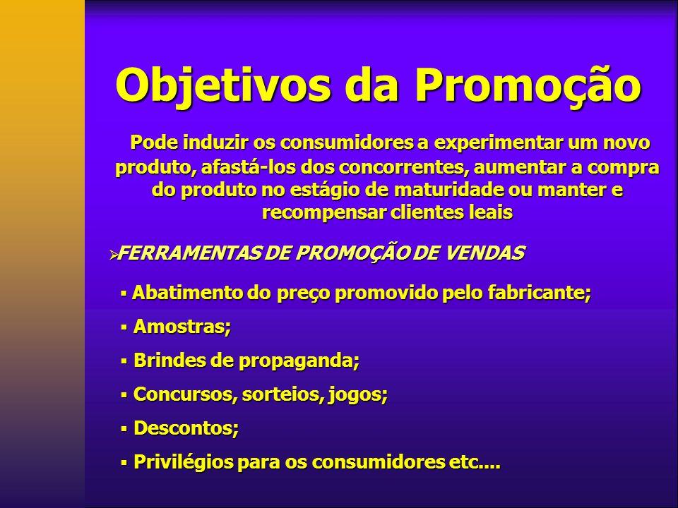 Objetivos da Promoção