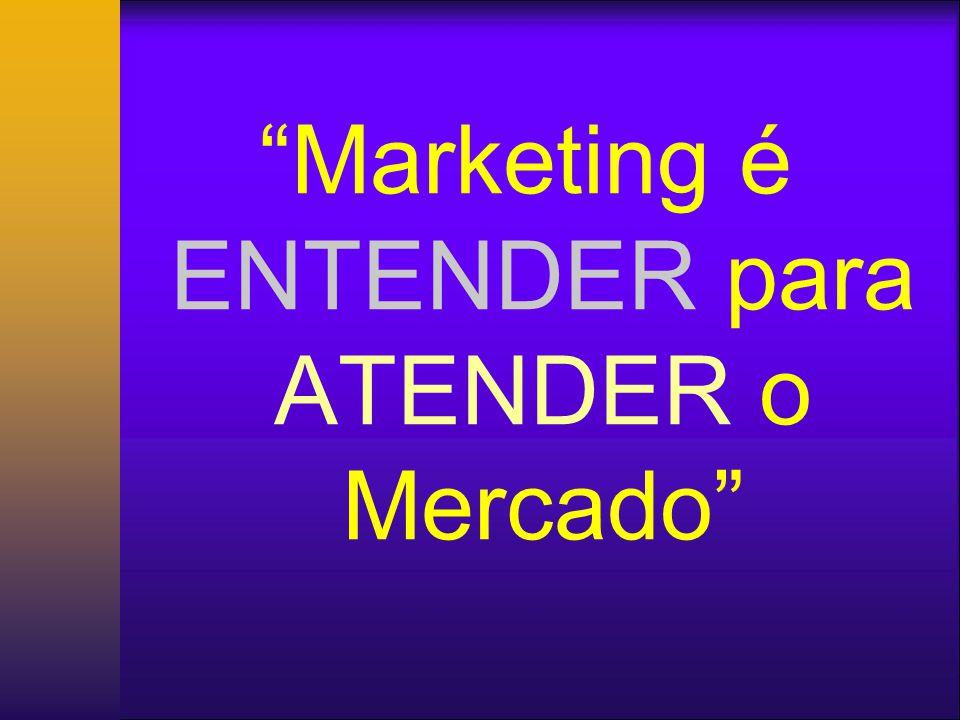 Marketing é ENTENDER para ATENDER o Mercado