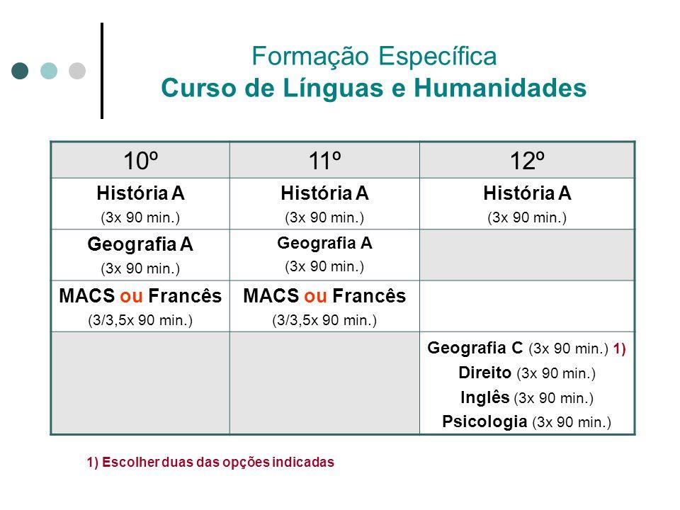 Formação Específica Curso de Línguas e Humanidades