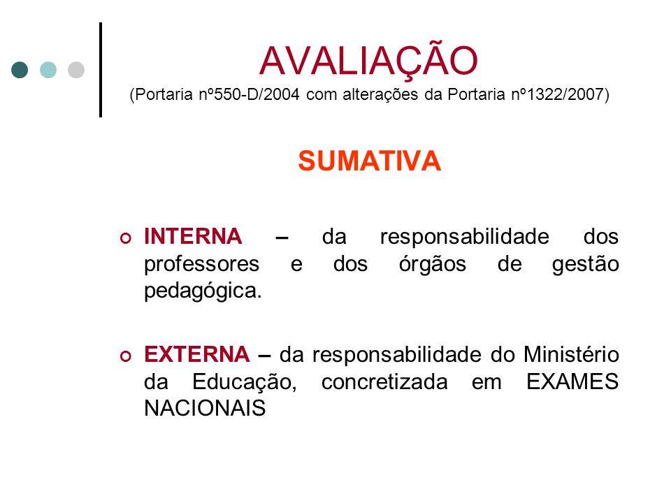 AVALIAÇÃO (Portaria nº550-D/2004 com alterações da Portaria nº1322/2007)