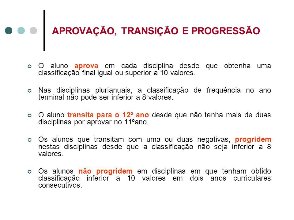 APROVAÇÃO, TRANSIÇÃO E PROGRESSÃO