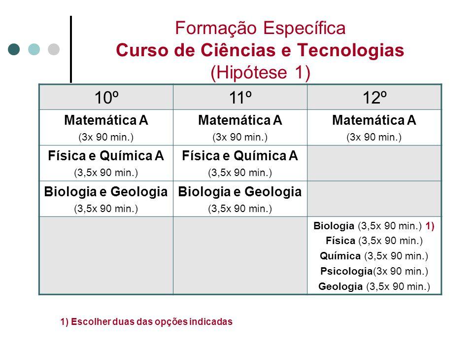 Formação Específica Curso de Ciências e Tecnologias (Hipótese 1)