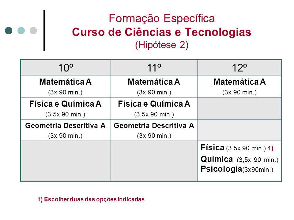 Formação Específica Curso de Ciências e Tecnologias (Hipótese 2)