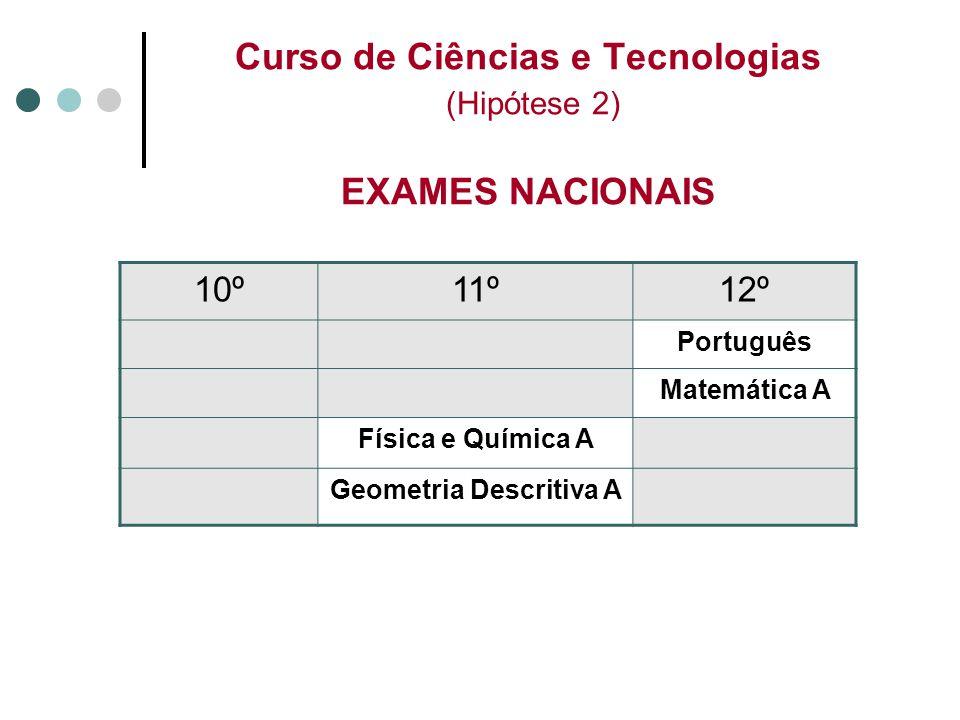 Curso de Ciências e Tecnologias (Hipótese 2) EXAMES NACIONAIS