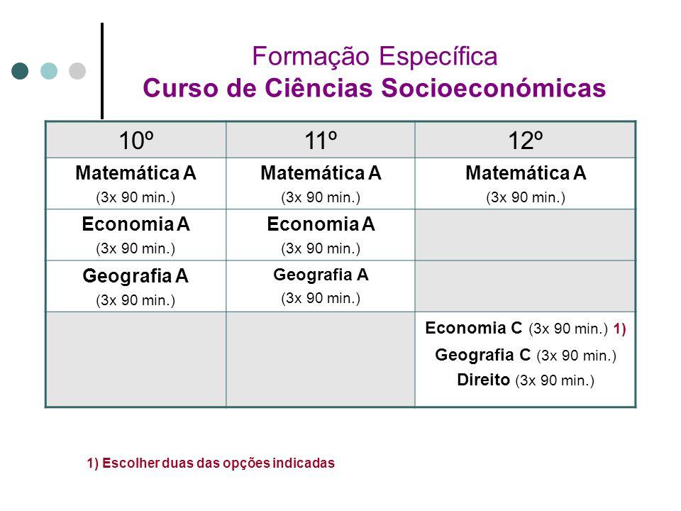 Formação Específica Curso de Ciências Socioeconómicas