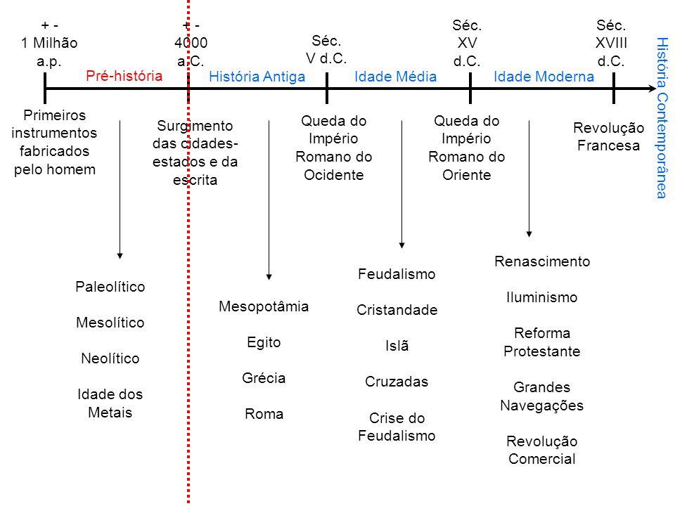 História Contemporânea Séc. V d.C.