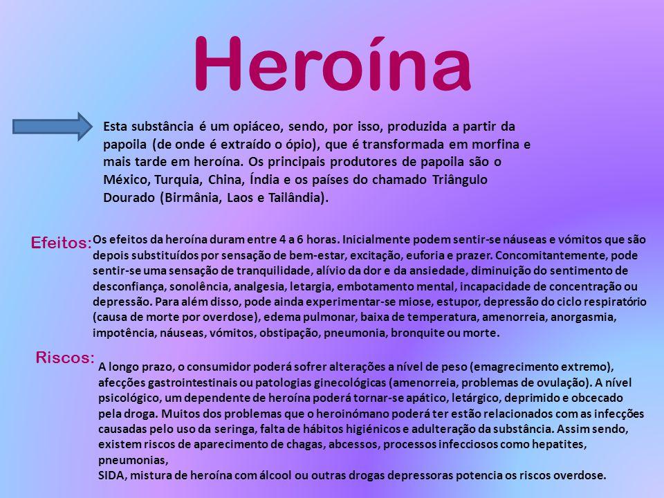 Heroína Efeitos: Riscos:
