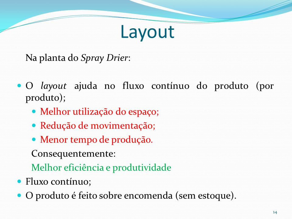 Layout Na planta do Spray Drier: