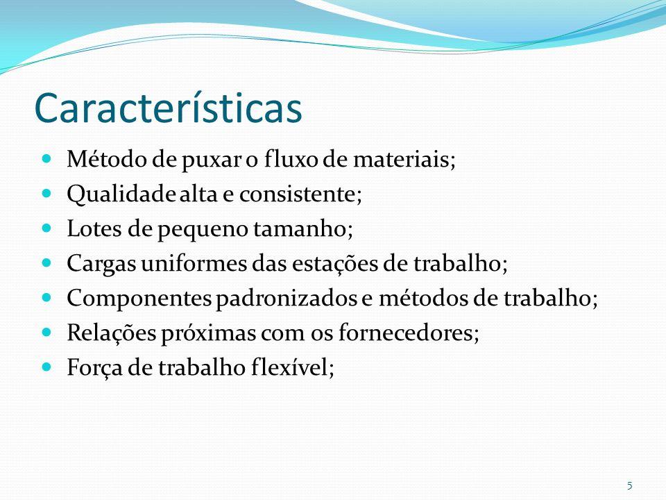 Características Método de puxar o fluxo de materiais;