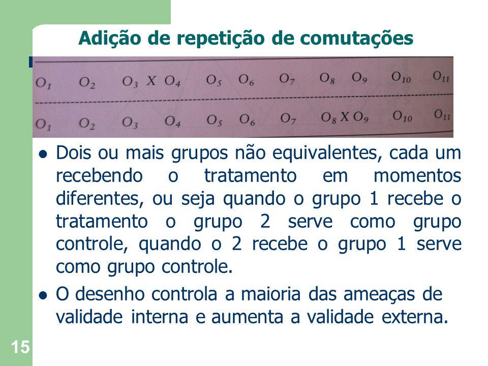 Adição de repetição de comutações