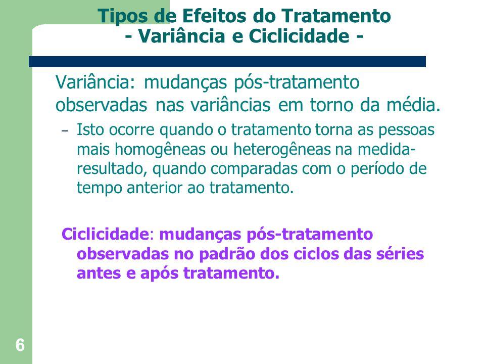 Tipos de Efeitos do Tratamento - Variância e Ciclicidade -