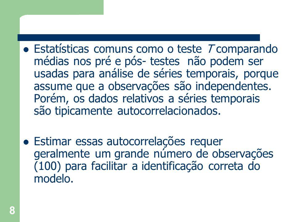 Estatísticas comuns como o teste T comparando médias nos pré e pós- testes não podem ser usadas para análise de séries temporais, porque assume que a observações são independentes. Porém, os dados relativos a séries temporais são tipicamente autocorrelacionados.