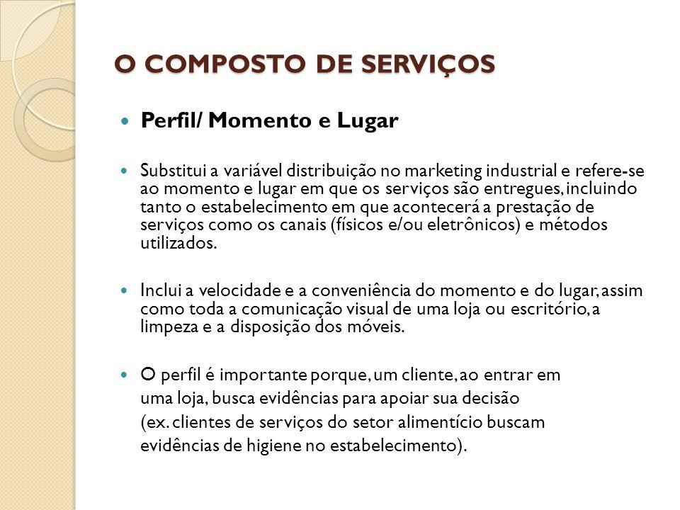 O COMPOSTO DE SERVIÇOS Perfil/ Momento e Lugar